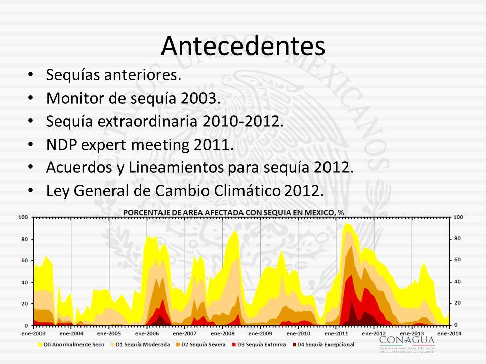 Antecedentes Sequías anteriores. Monitor de sequía 2003. Sequía extraordinaria 2010-2012. NDP expert meeting 2011. Acuerdos y Lineamientos para sequía