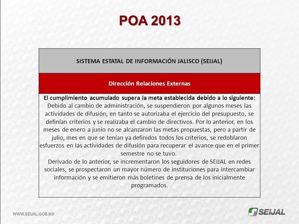 POA 2013 SISTEMA ESTATAL DE INFORMACIÓN JALISCO (SEIJAL) Dirección Relaciones Externas El cumplimiento acumulado supera la meta establecida debido a l