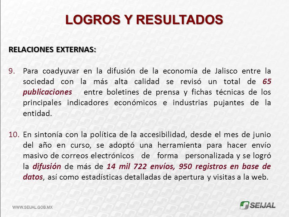 LOGROS Y RESULTADOS RELACIONES EXTERNAS: 9. Para coadyuvar en la difusión de la economía de Jalisco entre la sociedad con la más alta calidad se revis