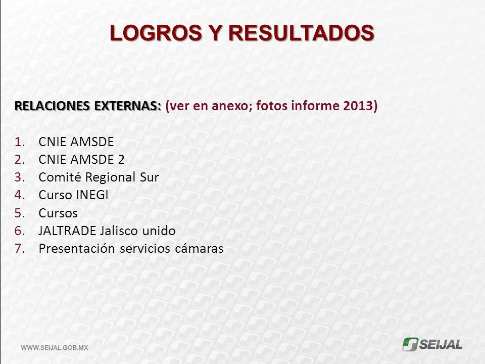 LOGROS Y RESULTADOS RELACIONES EXTERNAS: RELACIONES EXTERNAS: (ver en anexo; fotos informe 2013) 1.CNIE AMSDE 2.CNIE AMSDE 2 3.Comité Regional Sur 4.C
