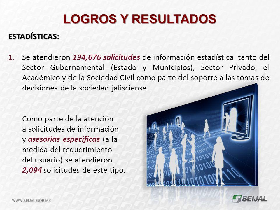 LOGROS Y RESULTADOS ESTADÍSTICAS: 1.Se atendieron 194,676 solicitudes de información estadística tanto del Sector Gubernamental (Estado y Municipios),