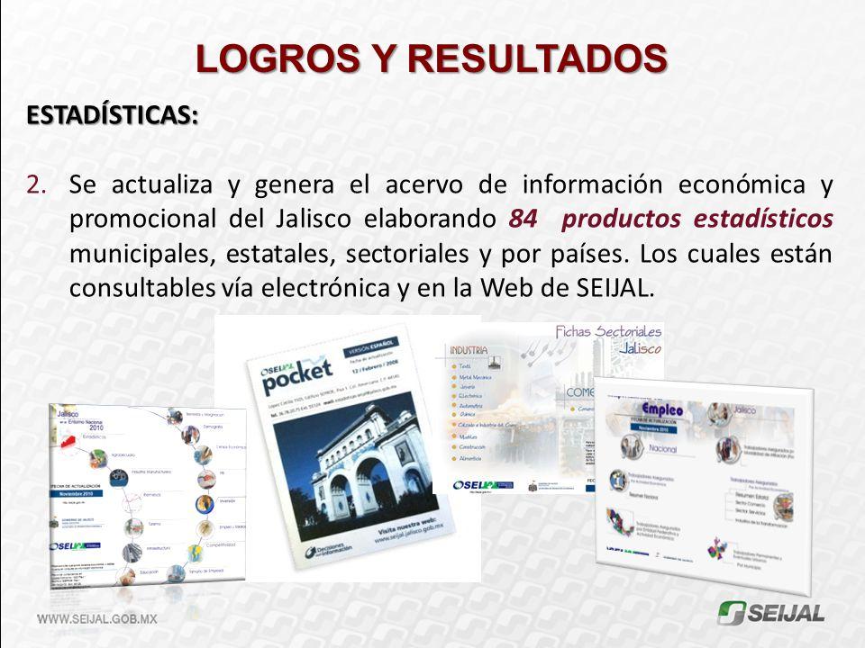 LOGROS Y RESULTADOS ESTADÍSTICAS: 2.Se actualiza y genera el acervo de información económica y promocional del Jalisco elaborando 84 productos estadís