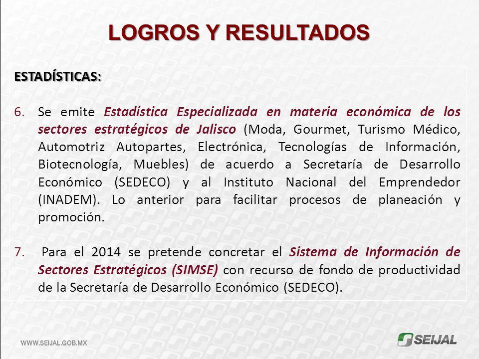 LOGROS Y RESULTADOS ESTADÍSTICAS: 6.Se emite Estadística Especializada en materia económica de los sectores estratégicos de Jalisco (Moda, Gourmet, Tu