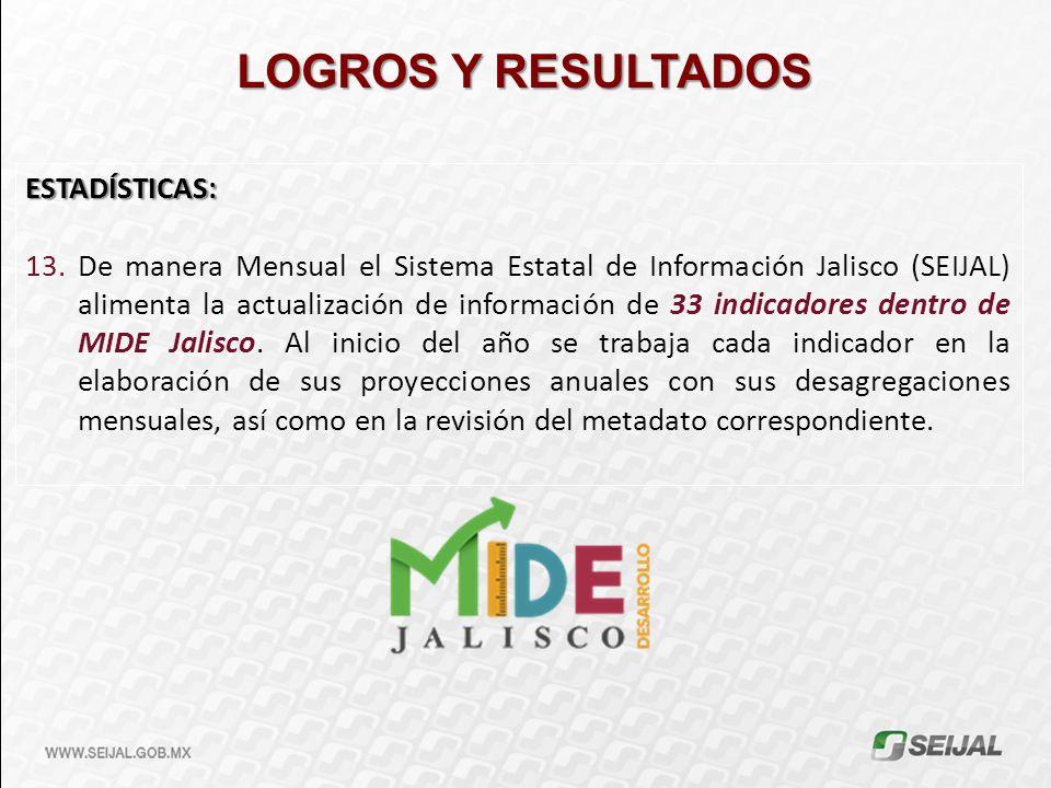 LOGROS Y RESULTADOS ESTADÍSTICAS: 13.De manera Mensual el Sistema Estatal de Información Jalisco (SEIJAL) alimenta la actualización de información de