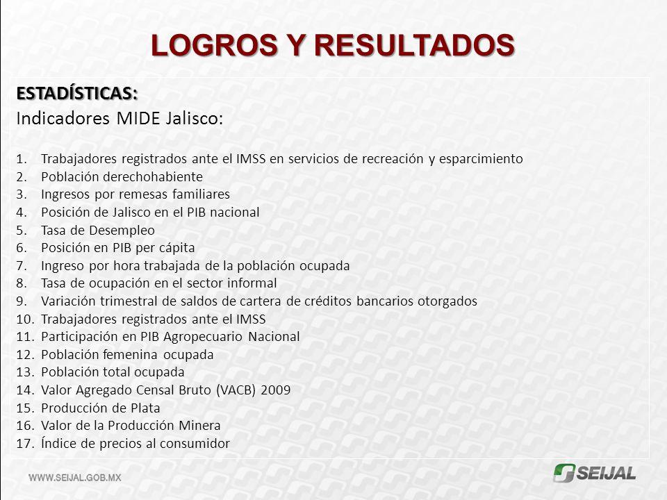 LOGROS Y RESULTADOS ESTADÍSTICAS: Indicadores MIDE Jalisco: 1.Trabajadores registrados ante el IMSS en servicios de recreación y esparcimiento 2.Pobla