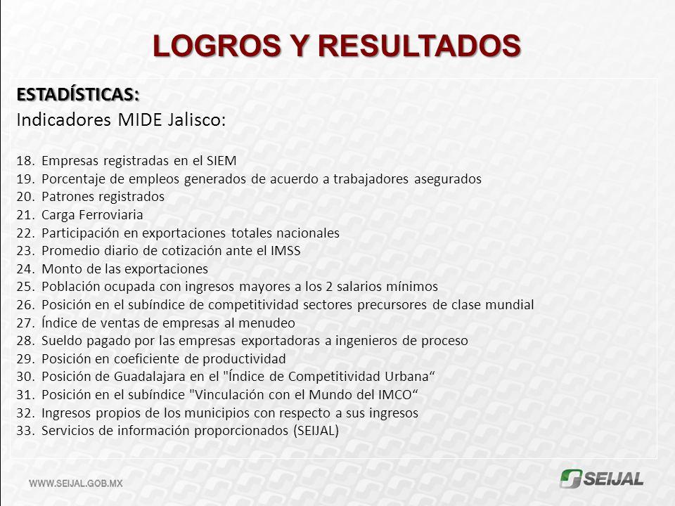 LOGROS Y RESULTADOS ESTADÍSTICAS: Indicadores MIDE Jalisco: 18.Empresas registradas en el SIEM 19.Porcentaje de empleos generados de acuerdo a trabaja