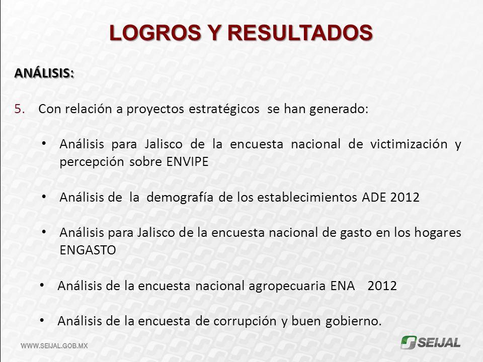 LOGROS Y RESULTADOS ANÁLISIS: 5.Con relación a proyectos estratégicos se han generado: Análisis para Jalisco de la encuesta nacional de victimización
