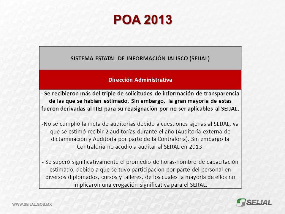 POA 2013 SISTEMA ESTATAL DE INFORMACIÓN JALISCO (SEIJAL) Dirección Administrativa - Se recibieron más del triple de solicitudes de información de tran