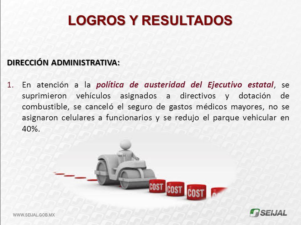LOGROS Y RESULTADOS DIRECCIÓN ADMINISTRATIVA: 1.En atención a la política de austeridad del Ejecutivo estatal, se suprimieron vehículos asignados a di