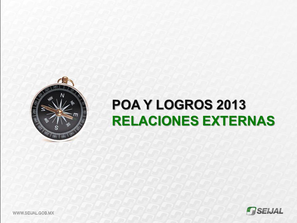 POA Y LOGROS 2013 RELACIONES EXTERNAS