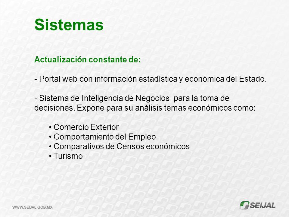 Actualización constante de: - Portal web con información estadística y económica del Estado. - Sistema de Inteligencia de Negocios para la toma de dec