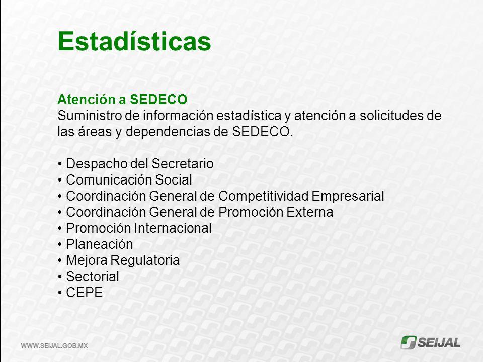 Atención a SEDECO Suministro de información estadística y atención a solicitudes de las áreas y dependencias de SEDECO.