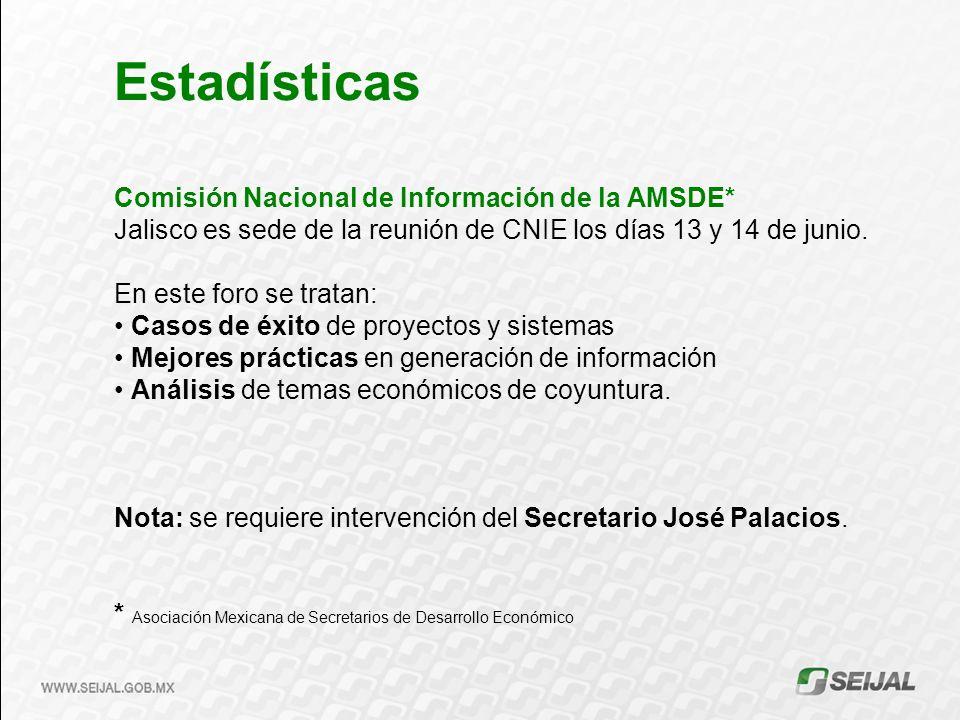 SEIJAL- IMMEX Jalisco (AIMMO) Se retoma la gestión con IMMEX Jalisco para emitir la estadística de comercio exterior a nivel nacional y por entidad federativa de cada una de las empresas representadas en el sector.