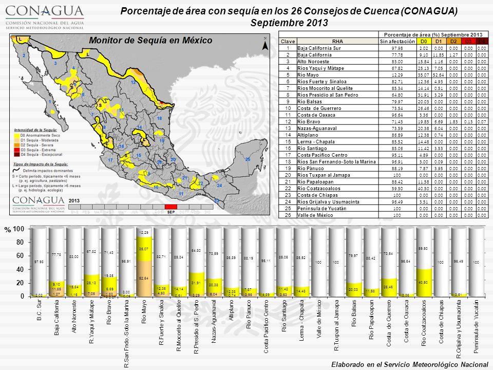 Número de Municipios Afectados con Sequía Septiembre 2013