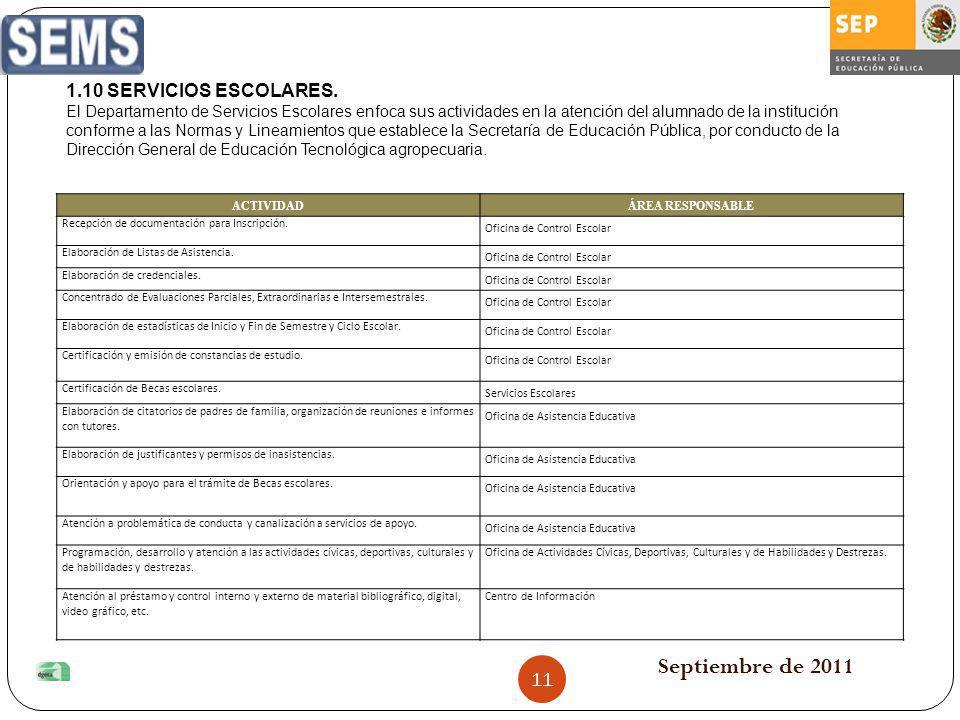 Septiembre de 2011 ACTIVIDADÁREA RESPONSABLE Recepción de documentación para Inscripción. Oficina de Control Escolar Elaboración de Listas de Asistenc