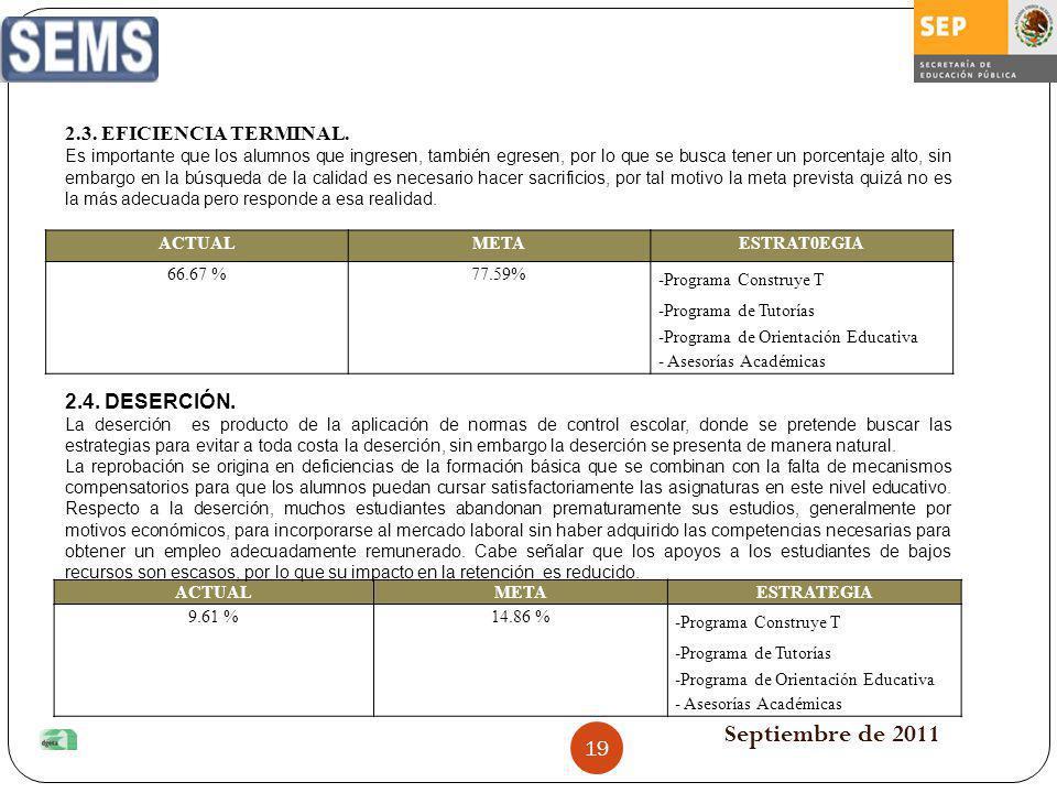 Septiembre de 2011 ACTUALMETAESTRAT0EGIA 66.67 %77.59% -Programa Construye T -Programa de Tutorías -Programa de Orientación Educativa - Asesorías Acad