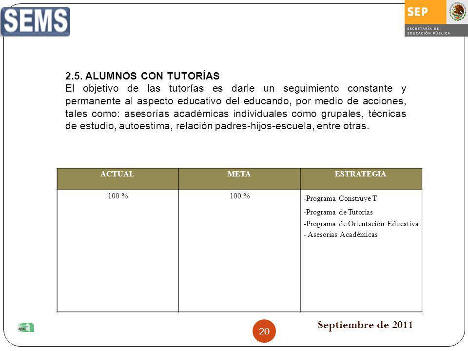 Septiembre de 2011 ACTUALMETAESTRATEGIA 100 % -Programa Construye T -Programa de Tutorías -Programa de Orientación Educativa - Asesorías Académicas 2.