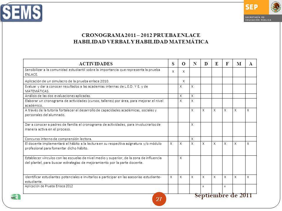 Septiembre de 2011 ACTIVIDADESSONDEFMA Sensibilizar a la comunidad estudiantil sobre la importancia que representa la prueba ENLACE. XX Aplicación de
