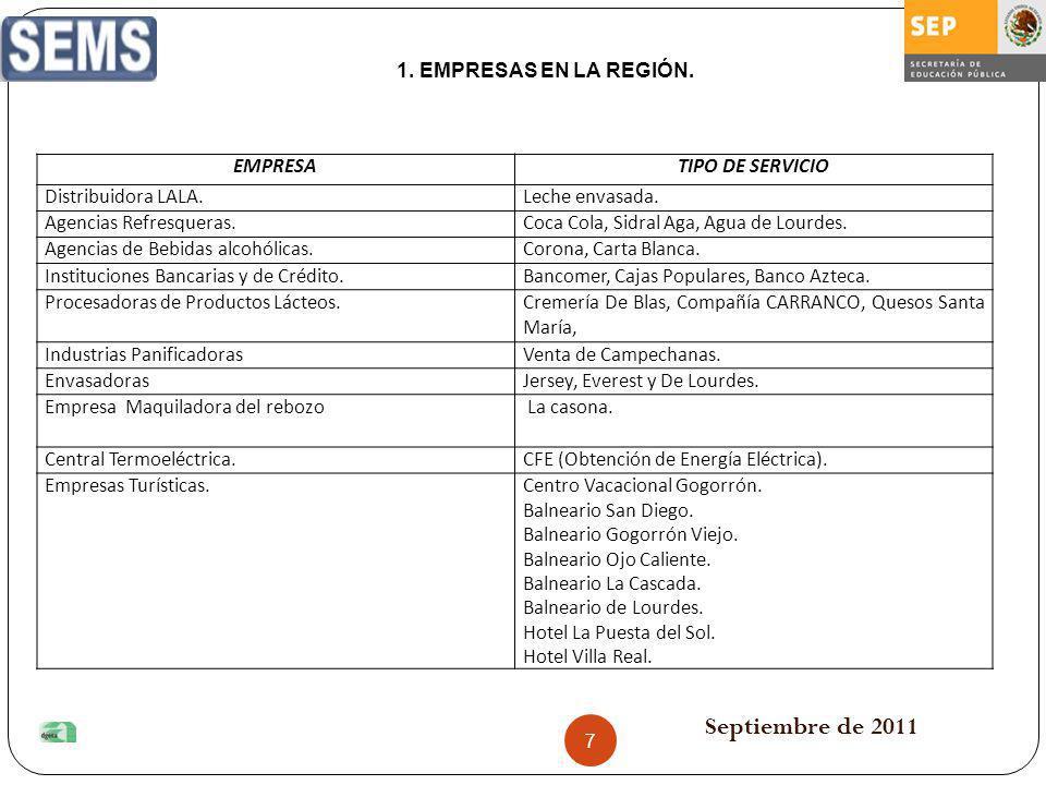 Septiembre de 2011 CARRERABACHILLERATOMODALIDAD Técnico en Administración y Contabilidad Rural Económico-AdministrativoEscolarizada.