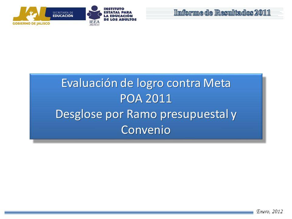 Enero, 2012 Evaluación de logro contra Meta POA 2011 Desglose por Ramo presupuestal y Convenio Evaluación de logro contra Meta POA 2011 Desglose por R