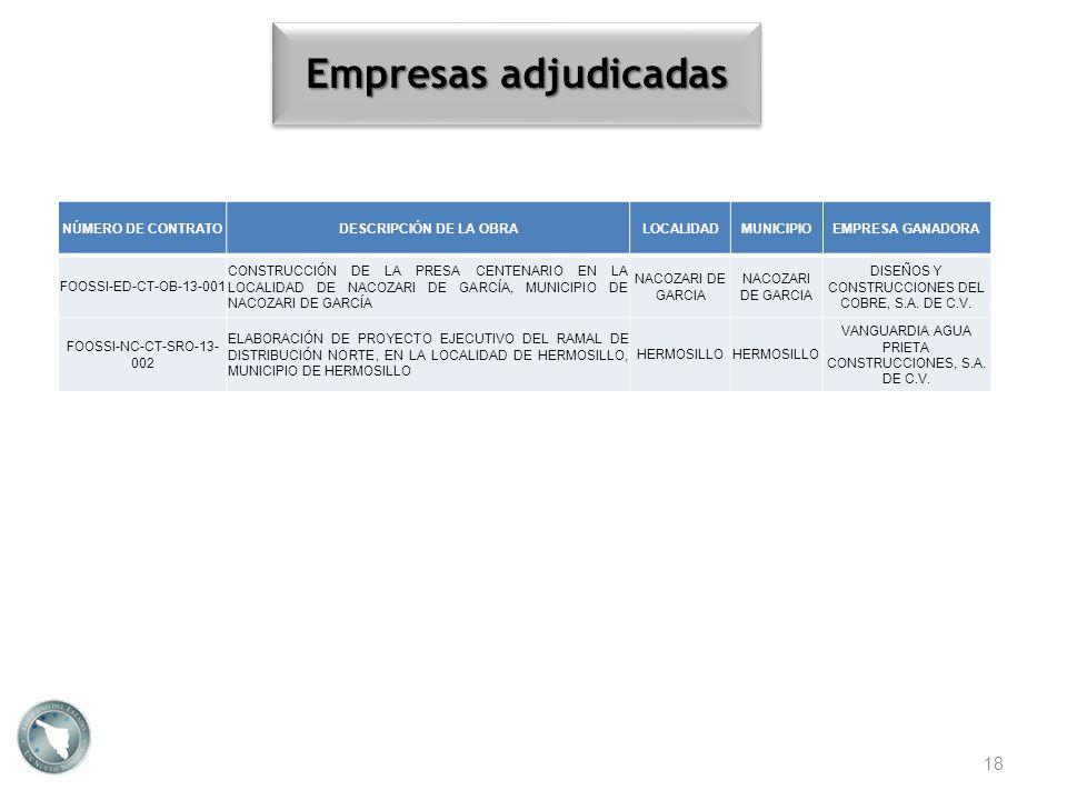 Empresas adjudicadas 18 NÚMERO DE CONTRATODESCRIPCIÓN DE LA OBRALOCALIDADMUNICIPIOEMPRESA GANADORA FOOSSI-ED-CT-OB-13-001 CONSTRUCCIÓN DE LA PRESA CEN