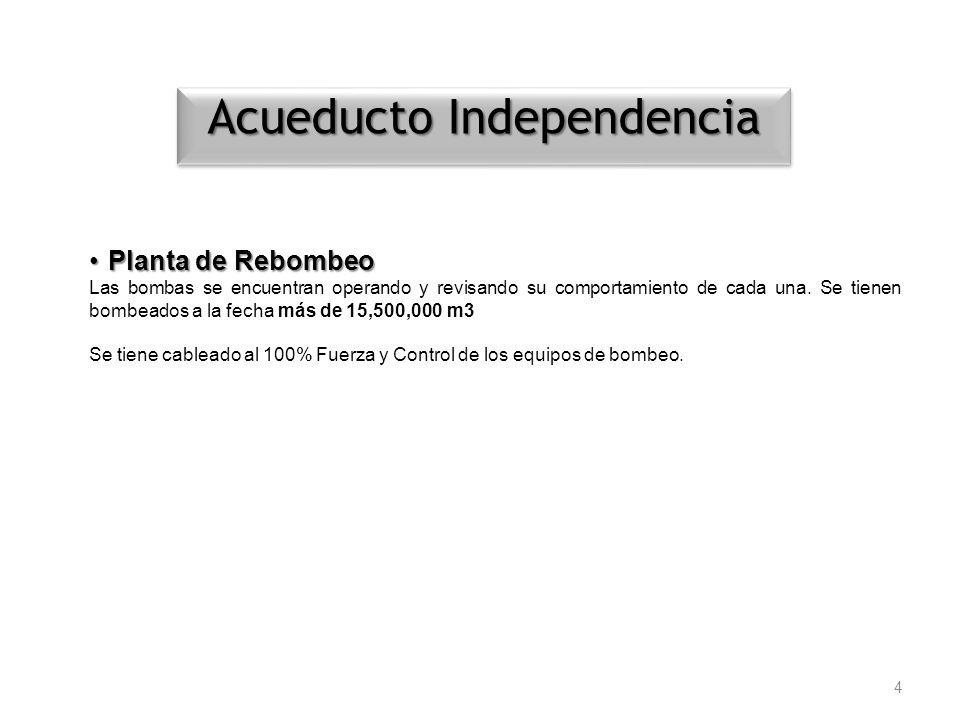 Contratos de Prestación de Servicios Profesionales 65 NOMBRECONCEPTONO.CANTIDAD IRP ASESORES INMOBILIARIOS, S.C.