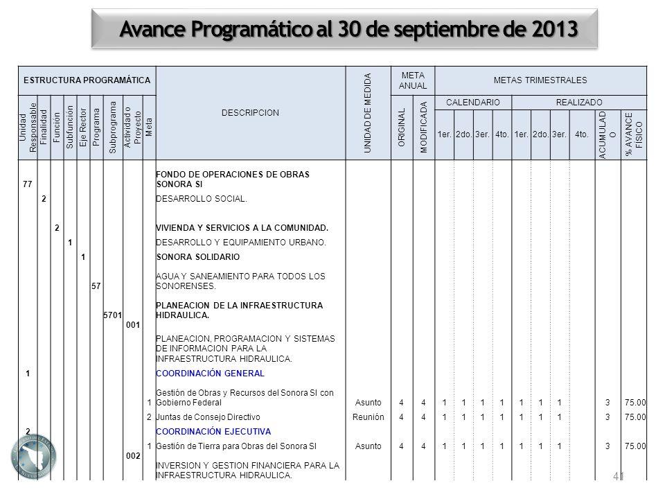 Avance Programático al 30 de septiembre de 2013 41 ESTRUCTURA PROGRAMÁTICA DESCRIPCION UNIDAD DE MEDIDA META ANUAL METAS TRIMESTRALES Unidad Responsab