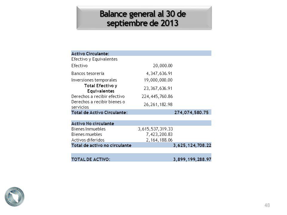 Balance general al 30 de septiembre de 2013 48 Activo Circulante: Efectivo y Equivalentes Efectivo 20,000.00 Bancos tesorería4,347,636.91 Inversiones