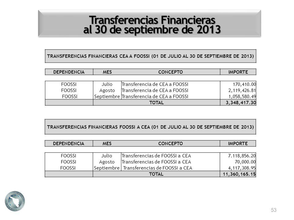 Transferencias Financieras al 30 de septiembre de 2013 53 TRANSFERENCIAS FINANCIERAS FOOSSI A CEA (01 DE JULIO AL 30 DE SEPTIEMBRE DE 2013) DEPENDENCI