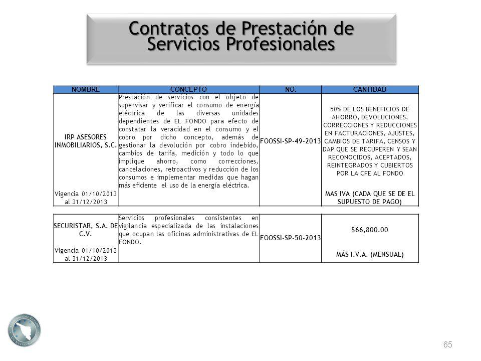 Contratos de Prestación de Servicios Profesionales 65 NOMBRECONCEPTONO.CANTIDAD IRP ASESORES INMOBILIARIOS, S.C. Prestación de servicios con el objeto