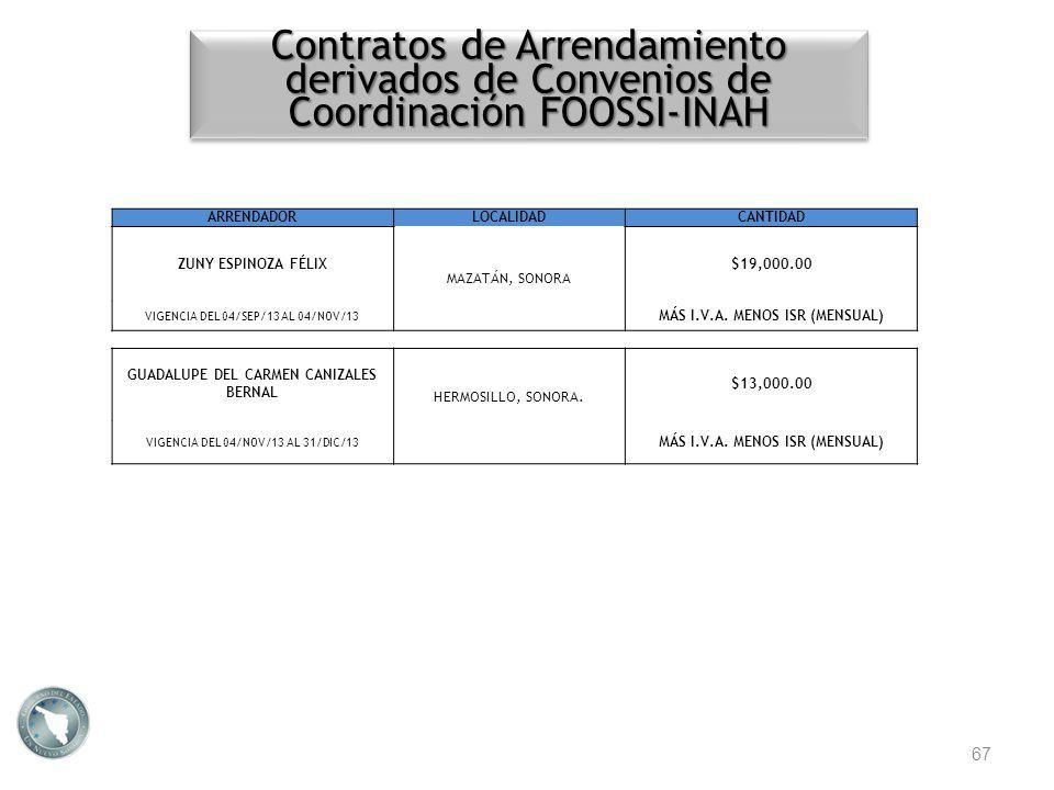 Contratos de Arrendamiento derivados de Convenios de Coordinación FOOSSI-INAH ARRENDADORLOCALIDADCANTIDAD ZUNY ESPINOZA FÉLIX MAZATÁN, SONORA $19,000.
