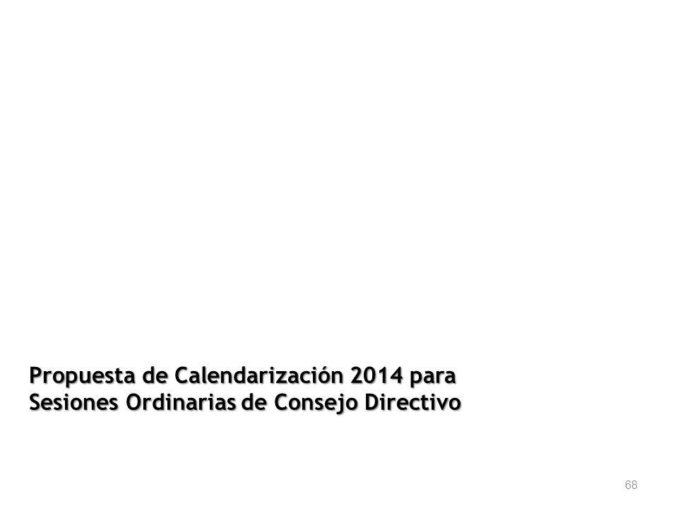 68 Propuesta de Calendarización 2014 para Sesiones Ordinarias de Consejo Directivo