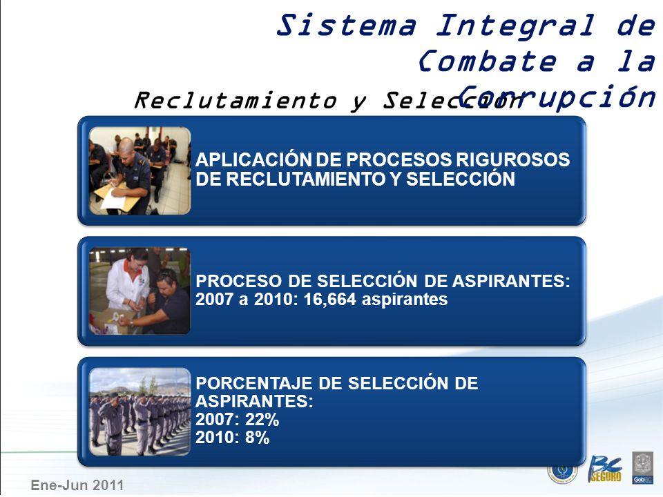 Ene-Jun 2011 Entrevista psicológicaExamen médico toxicológico.Evaluación psicométrica.Examen de polígrafo.