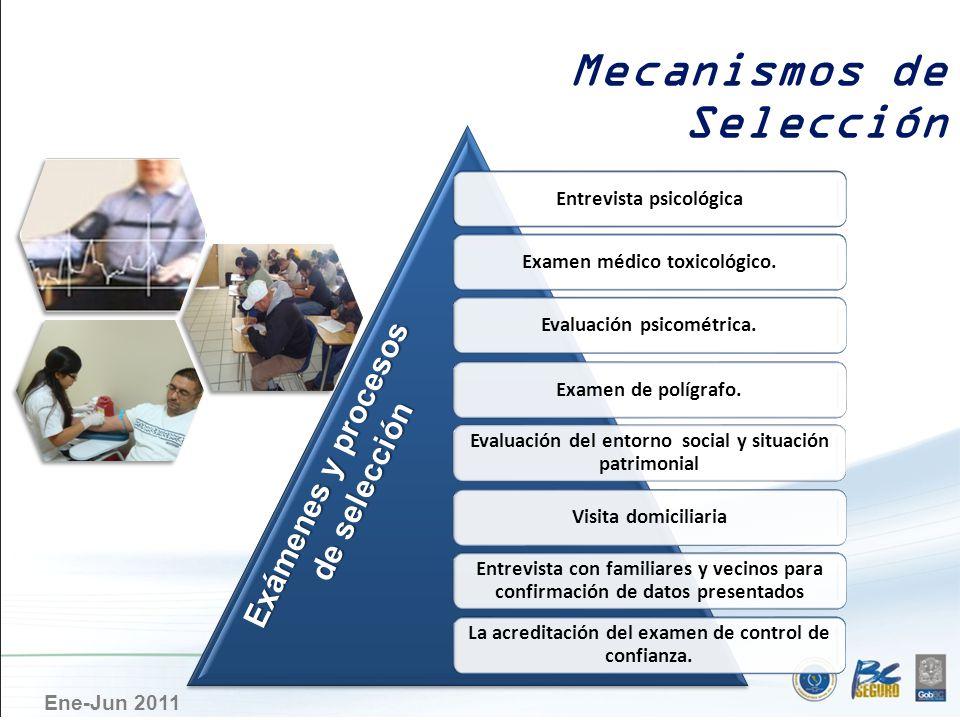 Ene-Jun 2011 Entrevista psicológicaExamen médico toxicológico.Evaluación psicométrica.Examen de polígrafo. Evaluación del entorno social y situación p