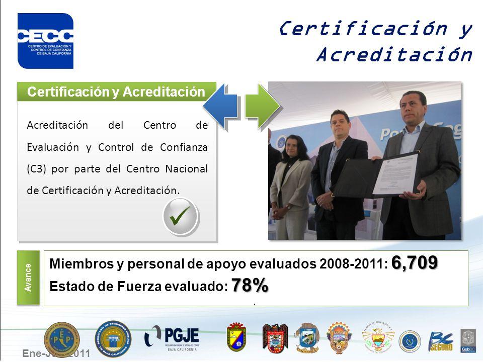 Ene-Jun 2011 Certificación y Acreditación Acreditación del Centro de Evaluación y Control de Confianza (C3) por parte del Centro Nacional de Certifica