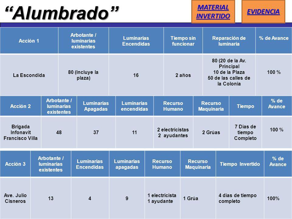 Gráfica de consumo de aceites por Secretaría o Direcciones Aceite para motores a Diesel Aceite para motores a Gasolina Juárez Cambia