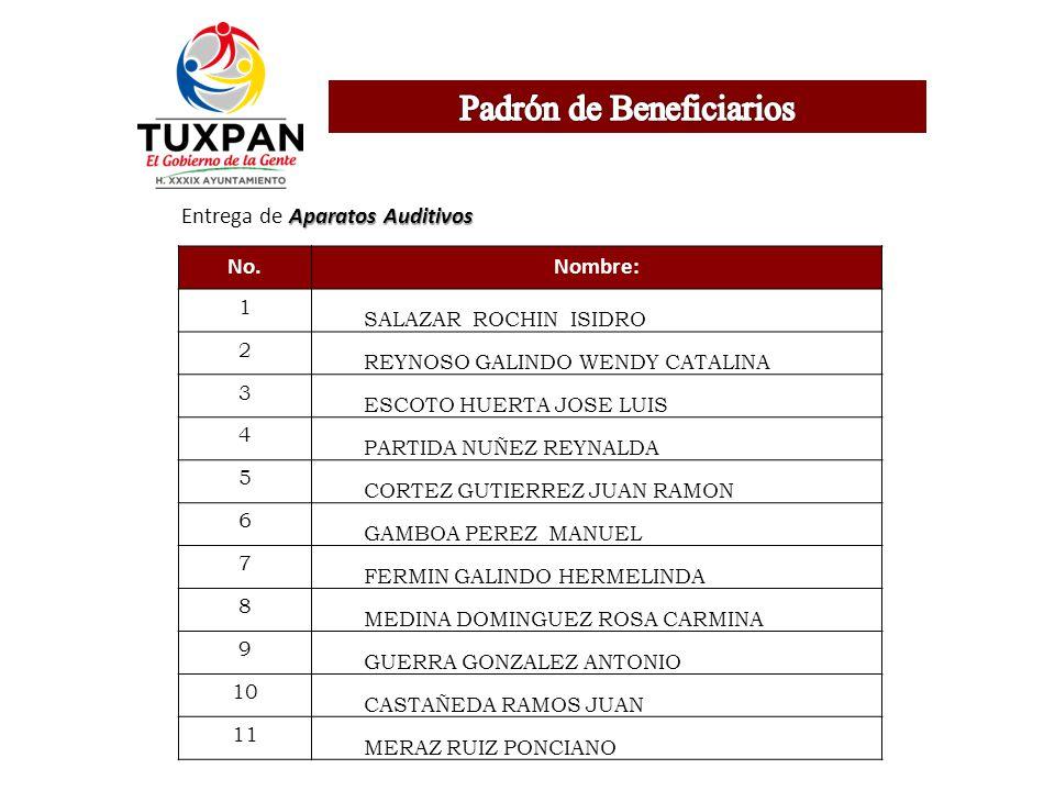 No.Nombre: 1 SALAZAR ROCHIN ISIDRO 2 REYNOSO GALINDO WENDY CATALINA 3 ESCOTO HUERTA JOSE LUIS 4 PARTIDA NUÑEZ REYNALDA 5 CORTEZ GUTIERREZ JUAN RAMON 6