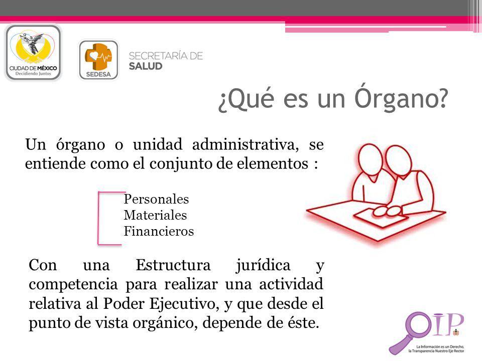 Un órgano o unidad administrativa, se entiende como el conjunto de elementos : Personales Materiales Financieros Con una Estructura jurídica y compete