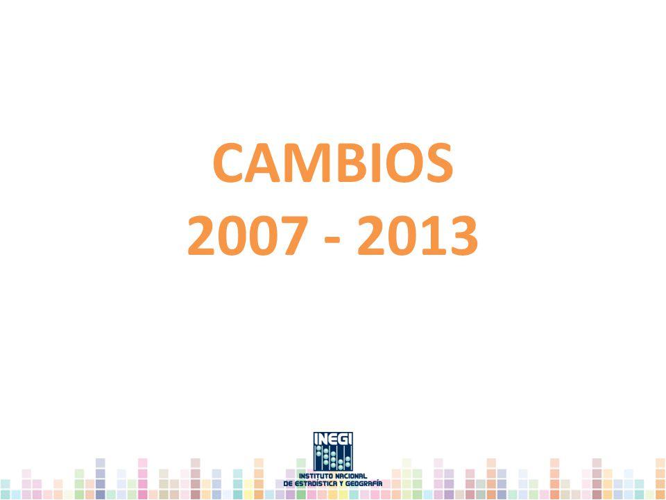 CAMBIOS 2007 - 2013
