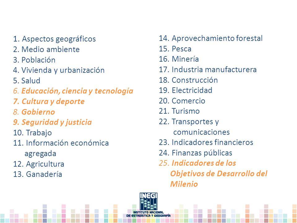 1. Aspectos geográficos 2. Medio ambiente 3. Población 4. Vivienda y urbanización 5. Salud 6. Educación, ciencia y tecnología 7. Cultura y deporte 8.
