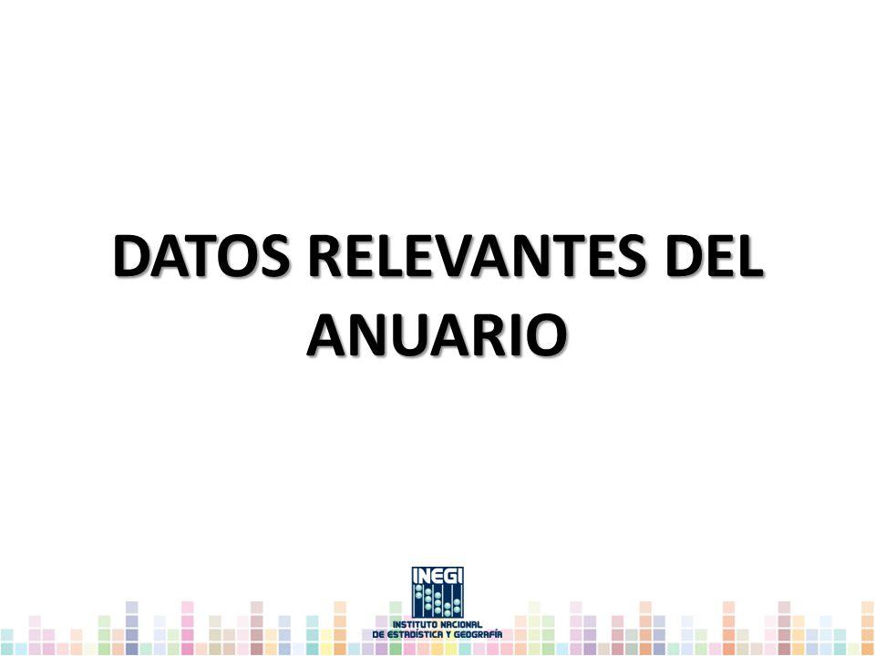 DATOS RELEVANTES DEL ANUARIO