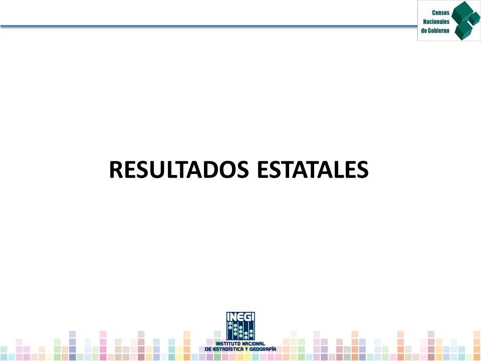 Tabulados :