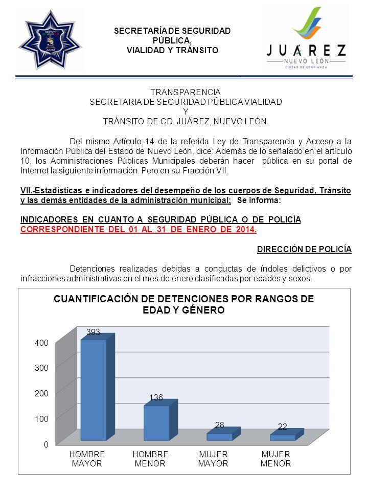 SECRETARÍA DE SEGURIDAD PÚBLICA, VIALIDAD Y TRÁNSITO DIRECCIÓN DE TRÁNSITO Índices de accidentes registrados en el mes de enero 2014.