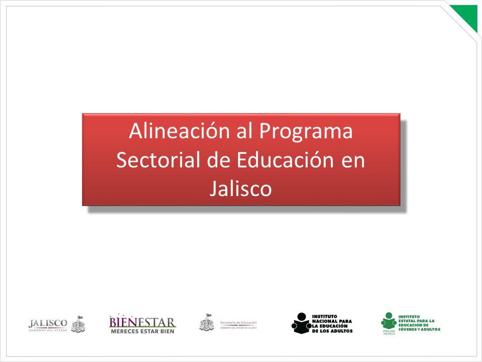 Alineación al Programa Sectorial de Educación en Jalisco