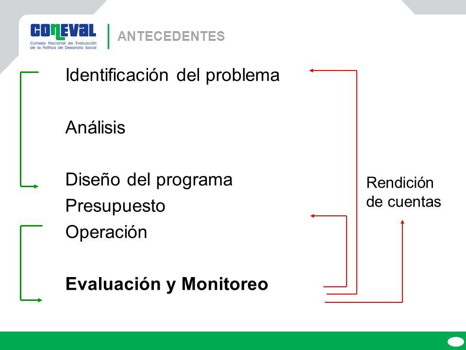 Identificación del problema Análisis Diseño del programa Presupuesto Operación Evaluación y Monitoreo Rendición de cuentas ANTECEDENTES