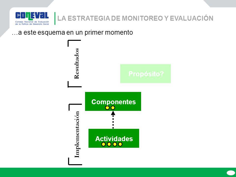 29 Indican las fuentes de información que se utilizaran para medir los indicadores y para verificar que los objetivos se lograron.