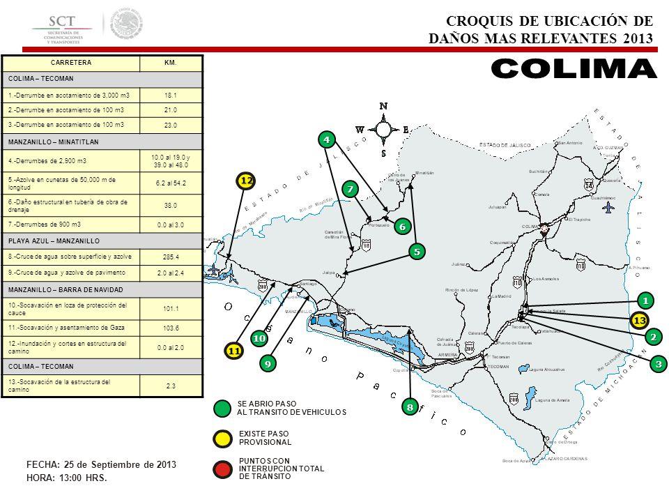 CARRETERAKM. COLIMA – TECOMAN 1.-Derrumbe en acotamiento de 3,000 m3 18.1 2.-Derrumbe en acotamiento de 100 m321.0 3.-Derrumbe en acotamiento de 100 m