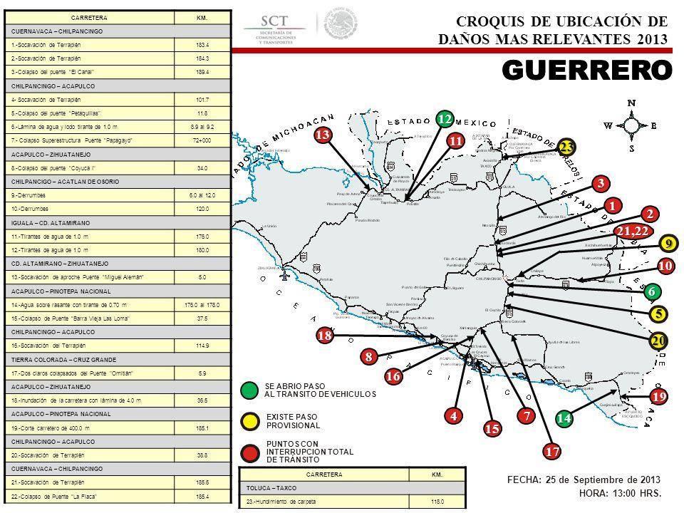 3 1 2 4 8 12 13 CARRETERAKM. CUERNAVACA – CHILPANCINGO 1.-Socavación de Terraplén183.4 2.-Socavación de Terraplén184.3 3.-Colapso del puente El Canal