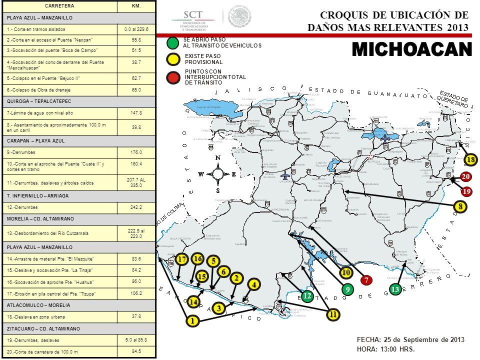 CROQUIS DE UBICACIÓN DE DAÑOS MAS RELEVANTES 2013 CARRETERAKM. PLAYA AZUL – MANZANILLO 1.- Corte en tramos aislados0.0 al 229.6 2.-Corte en el acceso
