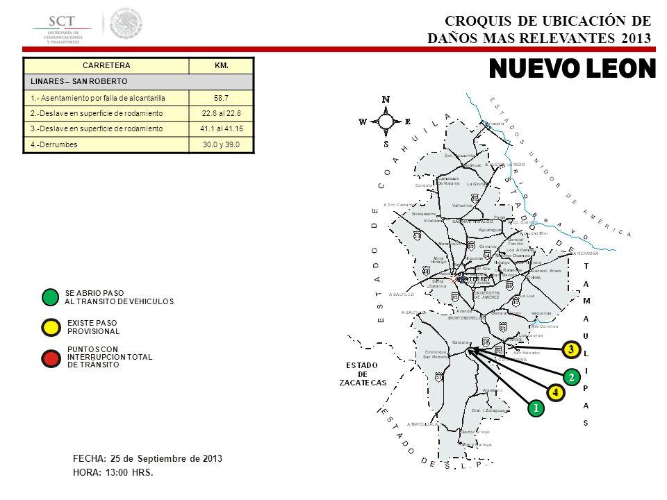 CROQUIS DE UBICACIÓN DE DAÑOS MAS RELEVANTES 2013 CARRETERAKM. LINARES – SAN ROBERTO 1.- Asentamiento por falla de alcantarilla58.7 2.-Deslave en supe